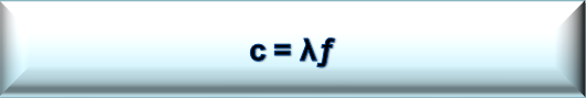 Persamaan Dasar Gelombang Elektromagnetik